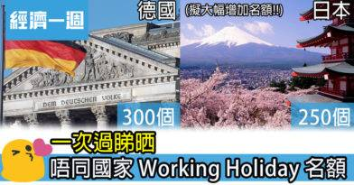 邊個國家 Working Holiday 名額最多?