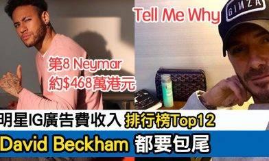 明星IG廣告費收入排行榜Top12 David Beckham都要包尾?