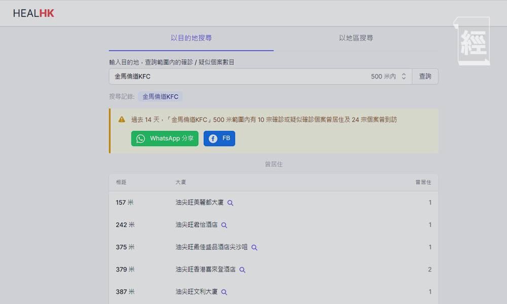 有用網站bookmark!9大網站緊貼武漢肺炎最新資訊 睇清疫情發展 香港武漢肺炎疫情地圖