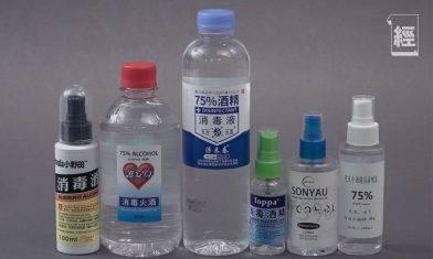 消委會發現6款消毒酒精含甲醇 長期使用或致慢性中毒 75%樣本酒精濃度較標示低