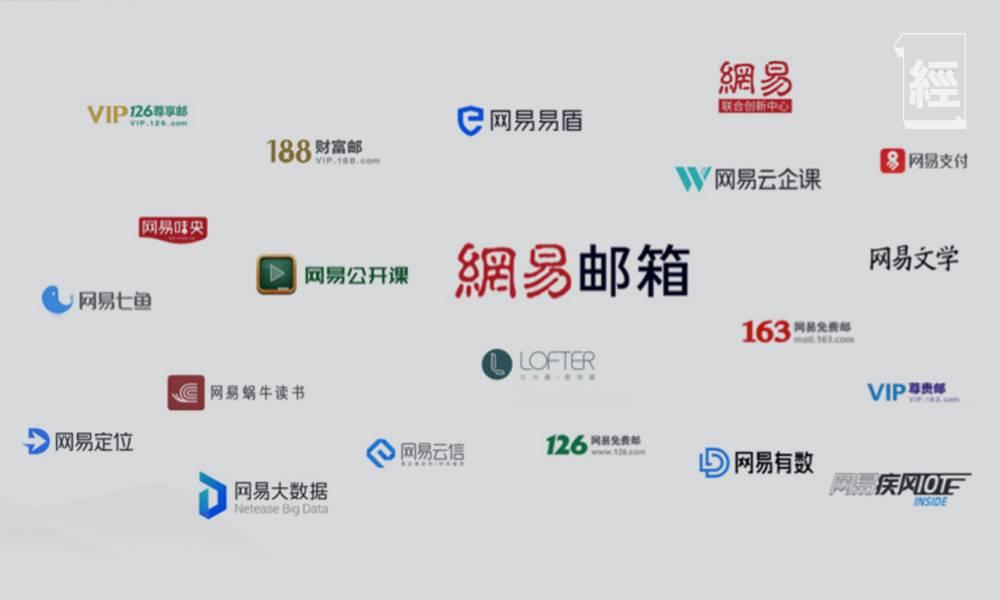 傳網易來港第二上市 最快下半年開始招股