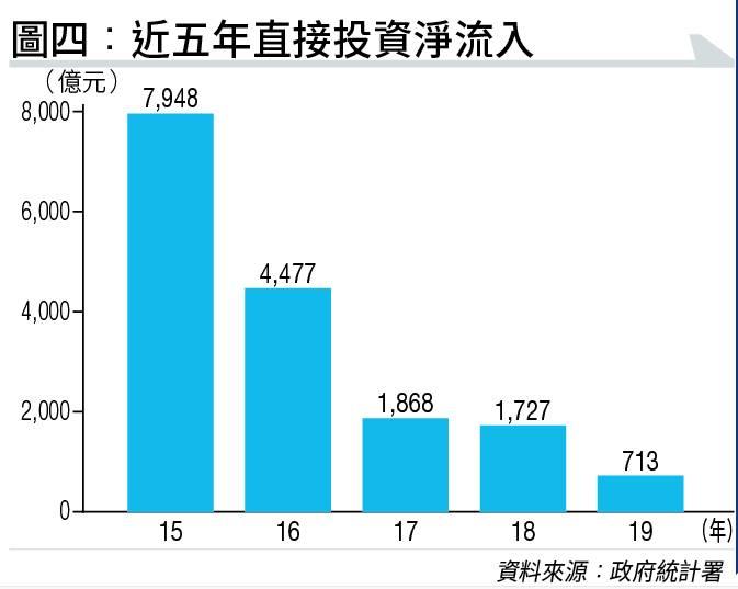 國際金融中心地位不保?莊太量指國安法助穩定發展經濟 羅家聰反指令香港玩完:最驚「共你個產」,取消港元有幾難?