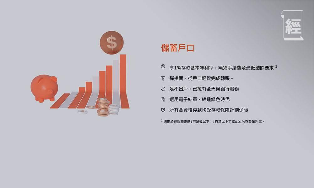 平安壹賬通銀行PAOB1%的存款基本年利率