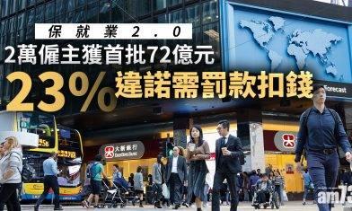 【保就業2.0】2萬僱主獲首批72億元  23%違諾需罰款扣錢