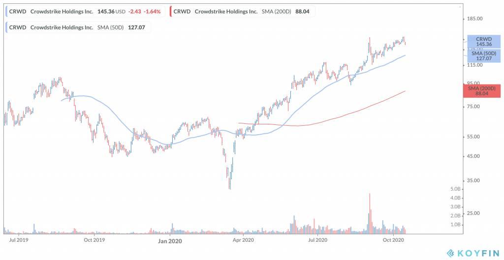 美銀美林-繼續投資-成長股-3隻股票-2030