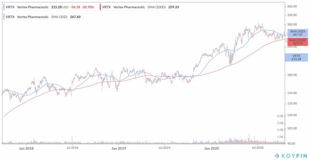 美銀&美林:繼續投資成長股 3隻股票可低風險持有到2030年