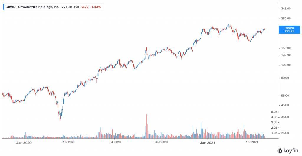 美林:繼續投資成長股 3隻股票可低風險持有到2030年