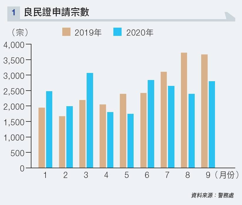 失業率暴增樓價仍企硬的原因是... 林一鳴:樓價5年內仍見支持 自住樓唔怕買 首選呢兩區 !