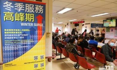 【冬季高峰】昨3873人公院急症求診  5公院內科床爆滿