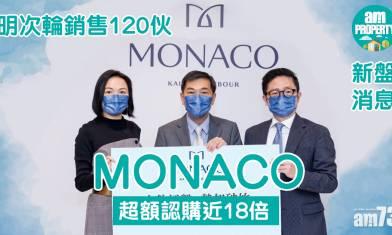 【新盤消息】MONACO次輪超額認購近18倍
