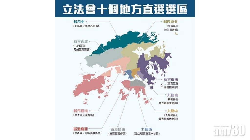 選舉制度 功能界別執位改資格 地區直選改劃10區