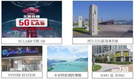 賞你遊香港|首批130個行程明起可報名 康泰推5G試玩行程
