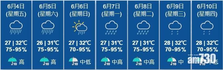 熱帶風暴彩雲進港600里 明日六四料有狂風雷暴