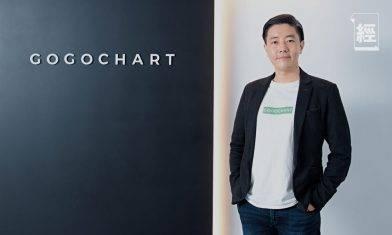 專注手機App推廣 GoGoChart迎百變走對方向 今年首季營業額按年大增12倍
