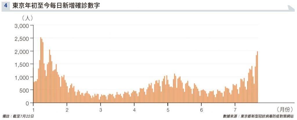 7成日本民眾陷入惶恐 菅義偉:「會安心安全搞好奧運」 豐田大怒撤資 東京奧運大輸1,500億