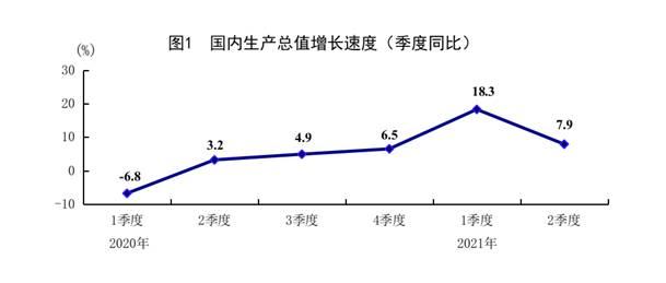 中美經濟同樣放緩 兩大國瘋狂放水支撐經濟 下半年將重演資金牛市?