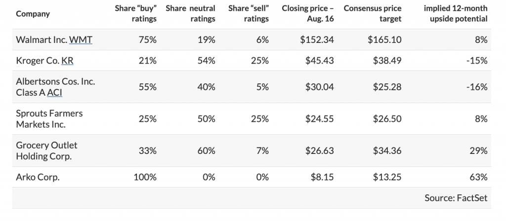 被華爾街嚴重忽略 兩隻「冷門股」被巴菲特大手收貨 幾個月輕鬆炒高50%