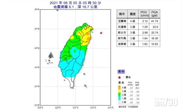 台灣東部海域清晨兩度地震  最強達6.1級