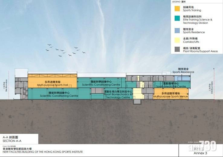 東京奧運 政府遞交近10億元體院擴建文件 新大樓設計曝光